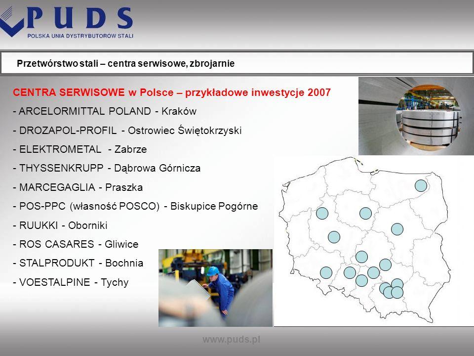 CENTRA SERWISOWE w Polsce – przykładowe inwestycje 2007