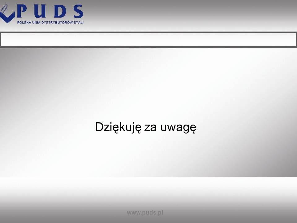 Dziękuję za uwagę www.puds.pl