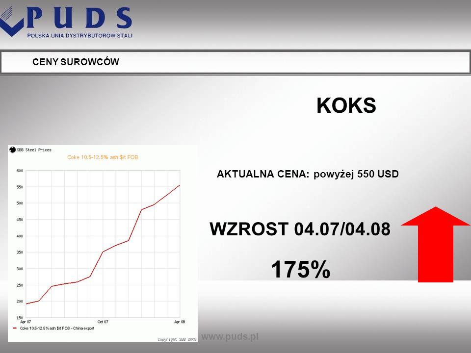 175% KOKS WZROST 04.07/04.08 AKTUALNA CENA: powyżej 550 USD