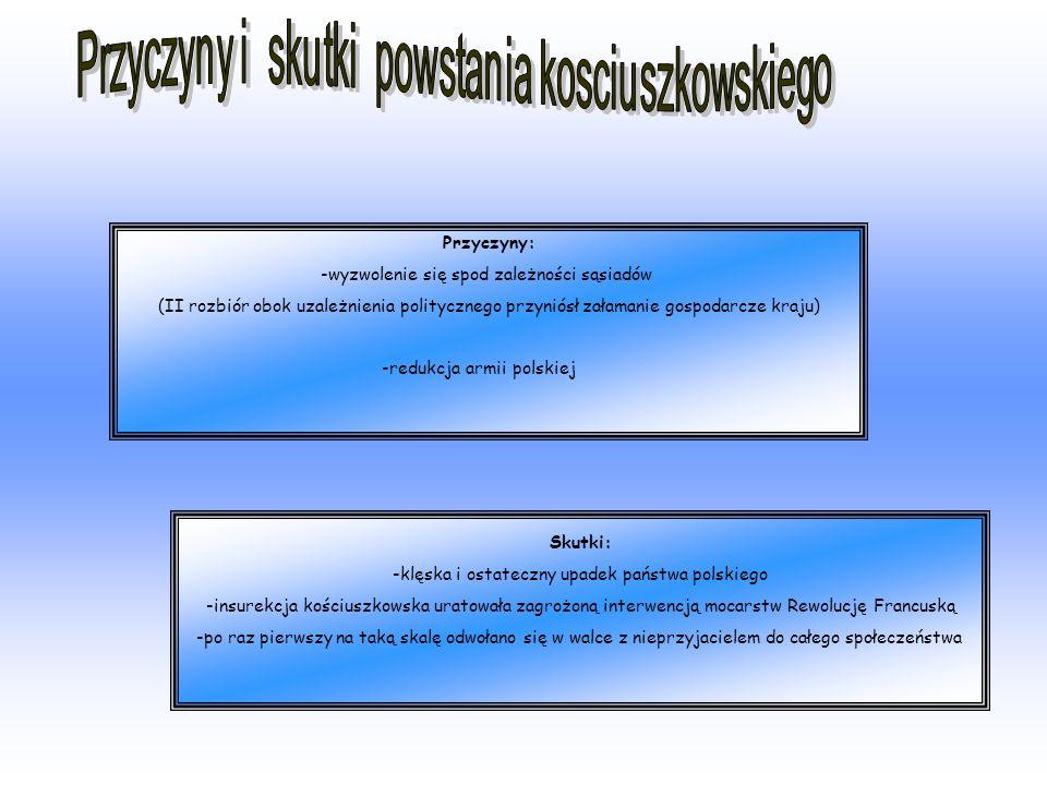 Przyczyny i skutki powstania kosciuszkowskiego