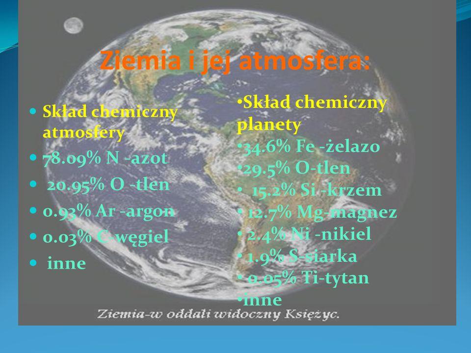 Ziemia i jej atmosfera: