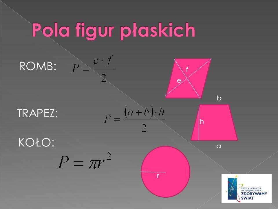 Pola figur płaskich ROMB: f e b TRAPEZ: h KOŁO: a r