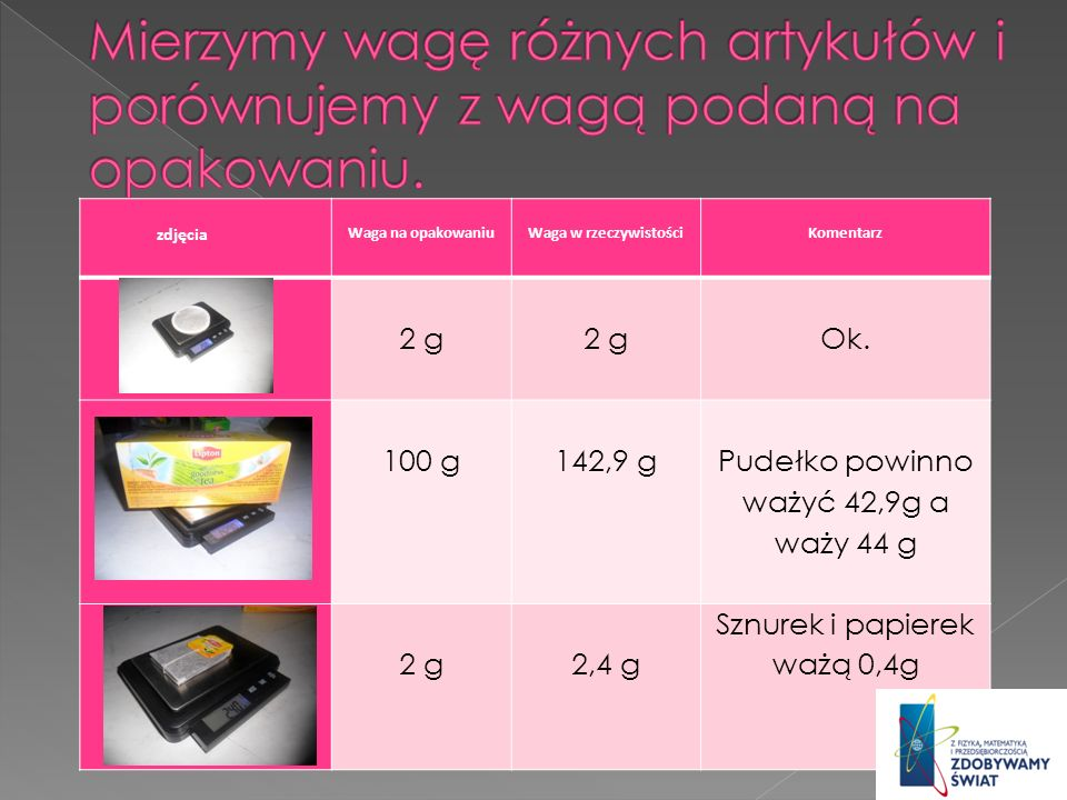 Mierzymy wagę różnych artykułów i porównujemy z wagą podaną na opakowaniu.