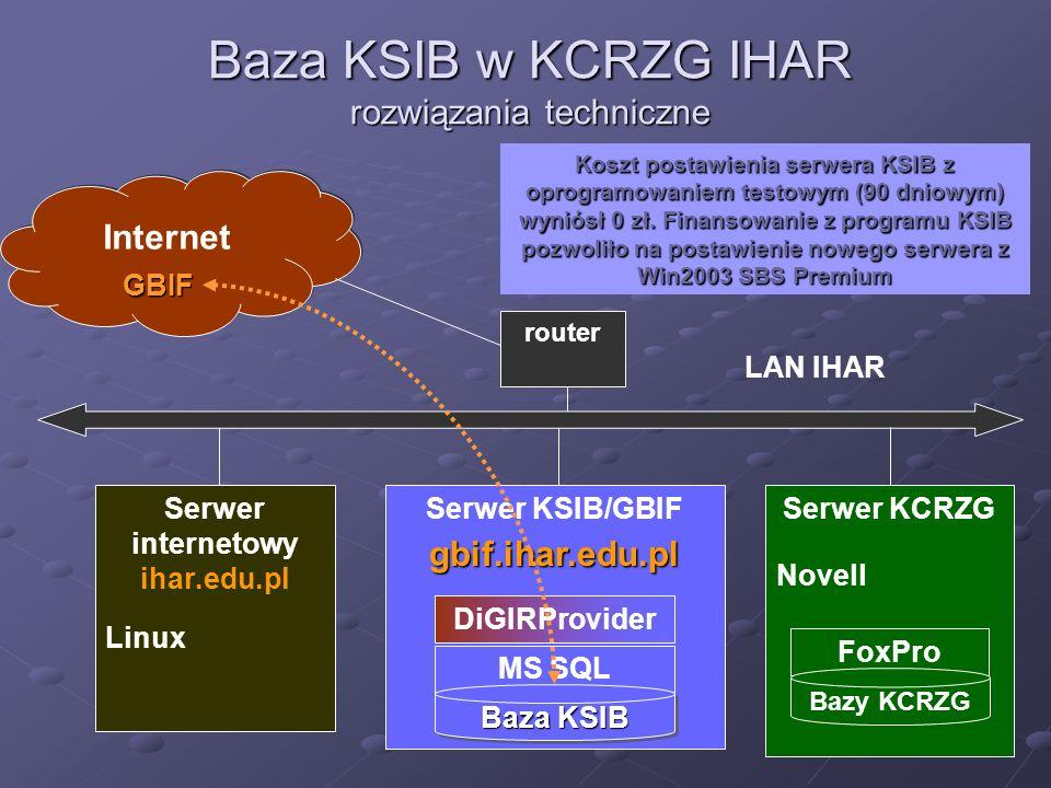 Baza KSIB w KCRZG IHAR rozwiązania techniczne