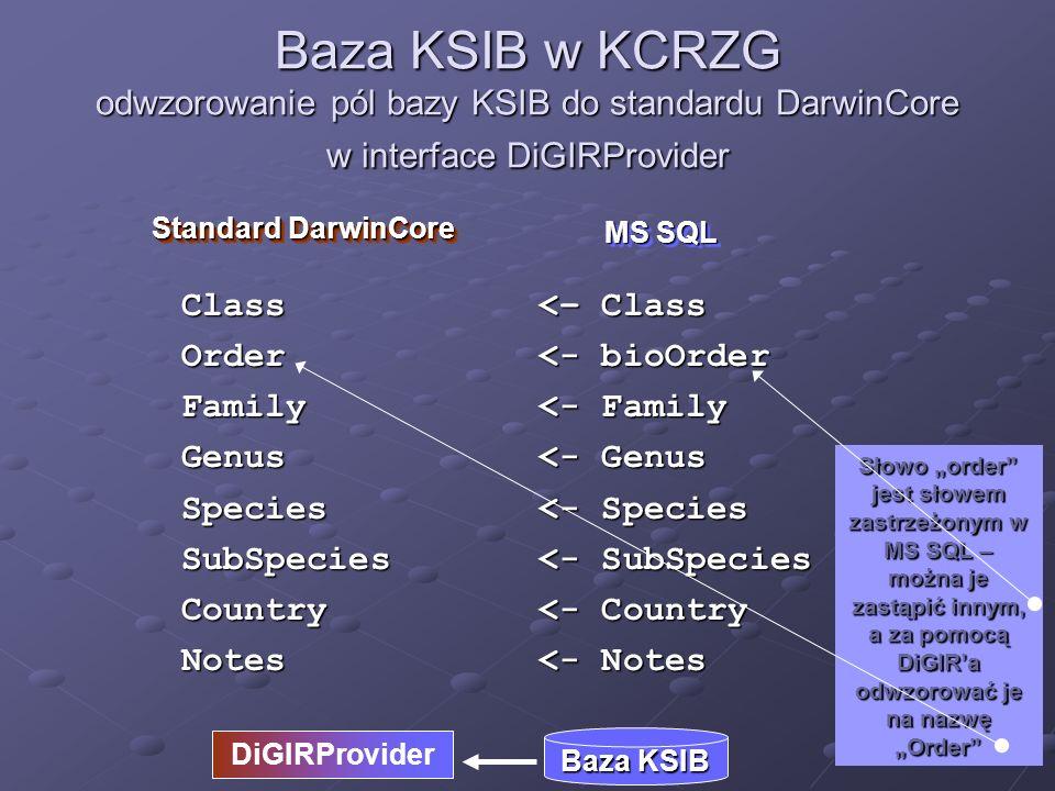 Baza KSIB w KCRZG odwzorowanie pól bazy KSIB do standardu DarwinCore w interface DiGIRProvider