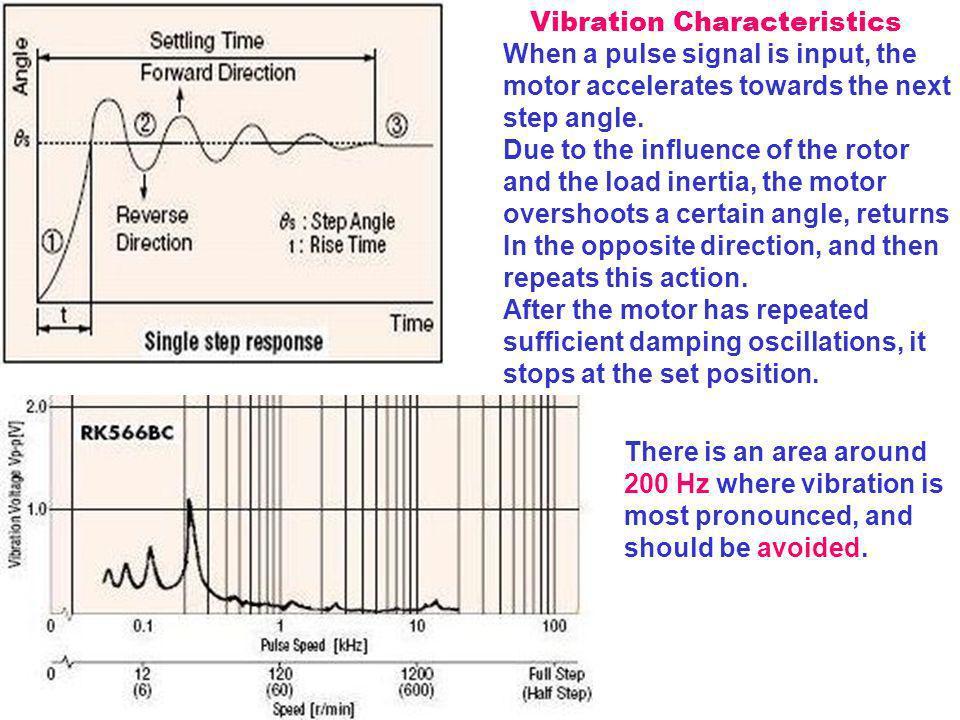 Vibration Characteristics