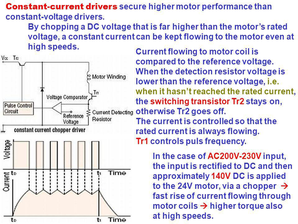 Constant-current drivers secure higher motor performance than constant-voltage drivers.
