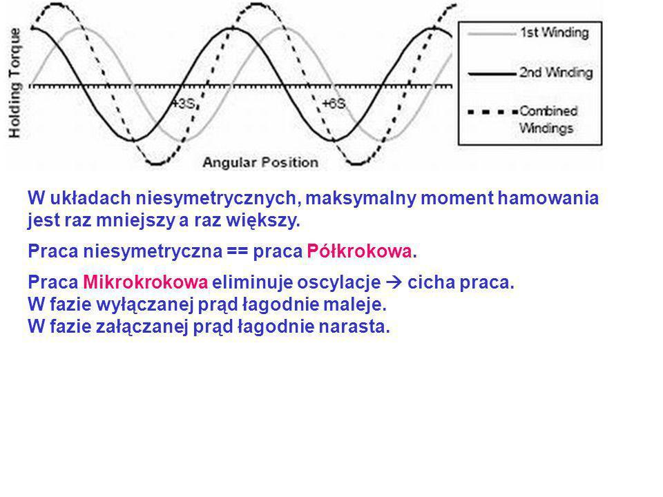 W układach niesymetrycznych, maksymalny moment hamowania
