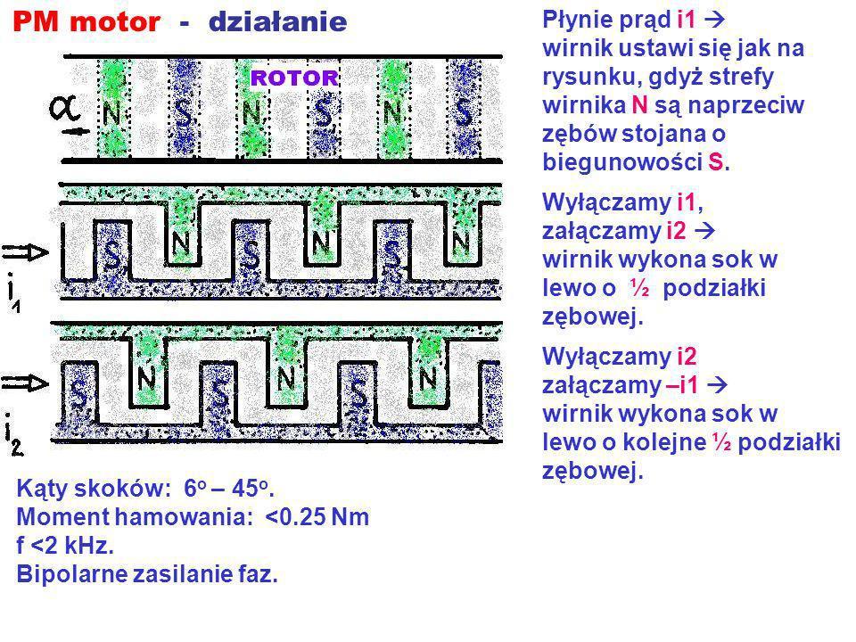 PM motor - działanie Płynie prąd i1  wirnik ustawi się jak na