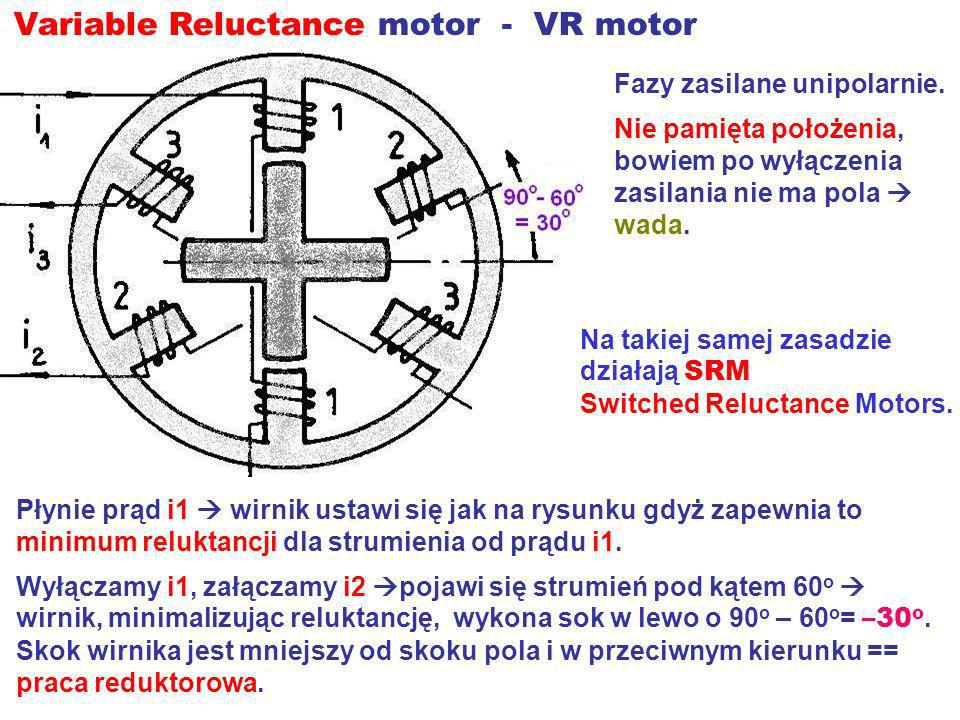 Variable Reluctance motor - VR motor