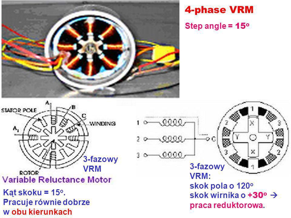 4-phase VRM Step angle = 15o 3-fazowy VRM 3-fazowy VRM: