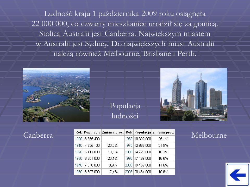 Ludność kraju 1 października 2009 roku osiągnęła