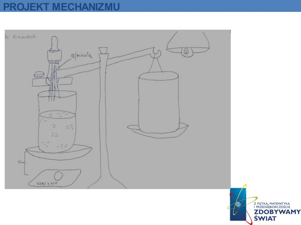 projekt mechanizmu