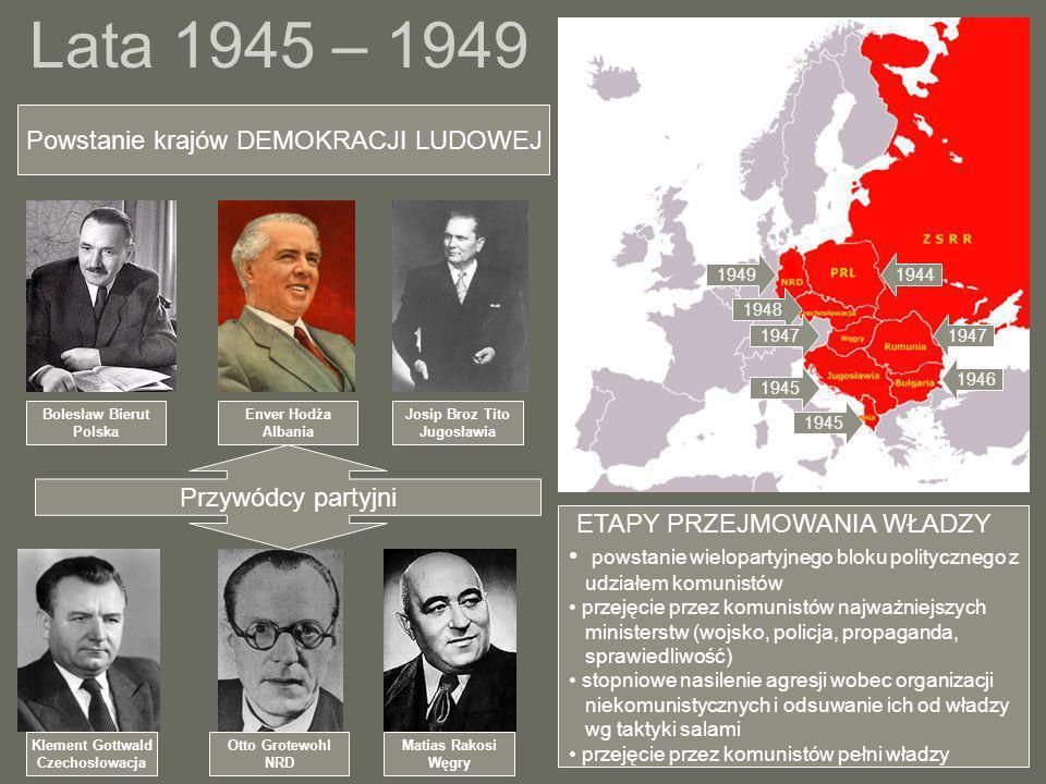 Powstanie krajów DEMOKRACJI LUDOWEJ