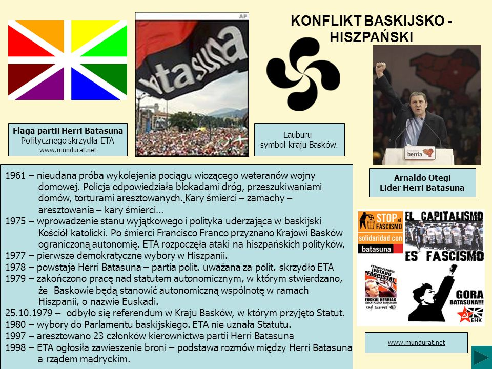 KONFLIKT BASKIJSKO - HISZPAŃSKI Flaga partii Herri Batasuna