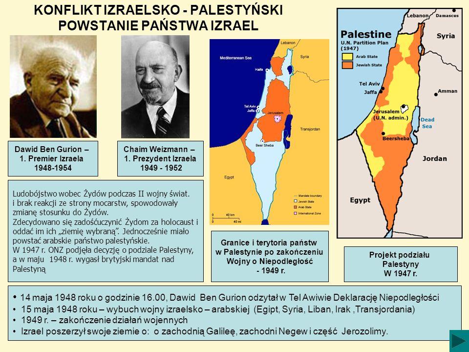 KONFLIKT IZRAELSKO - PALESTYŃSKI POWSTANIE PAŃSTWA IZRAEL