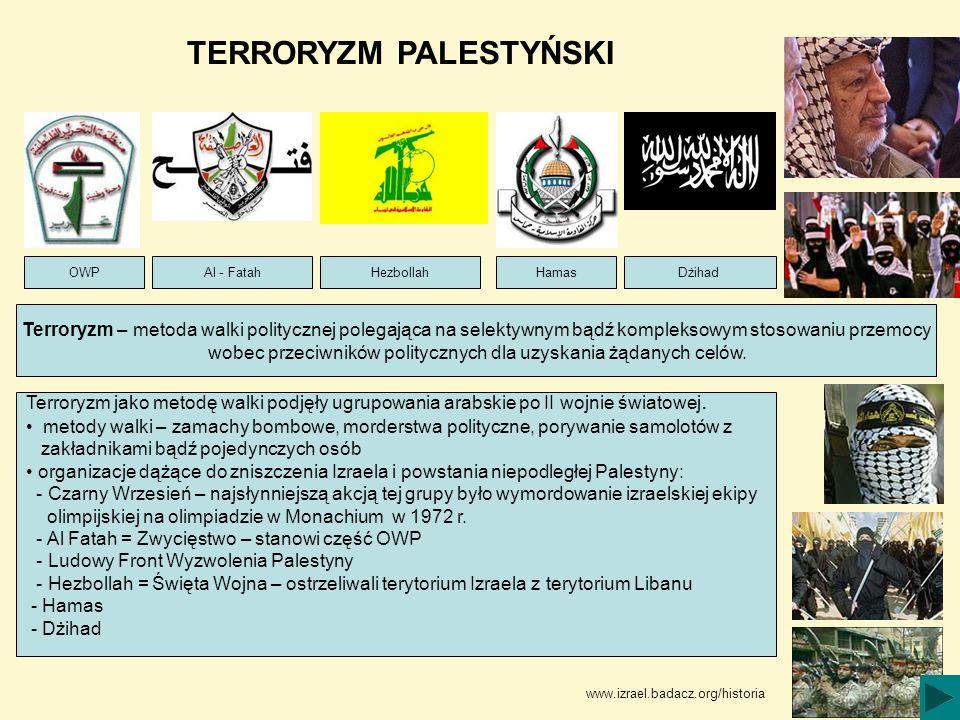 TERRORYZM PALESTYŃSKI