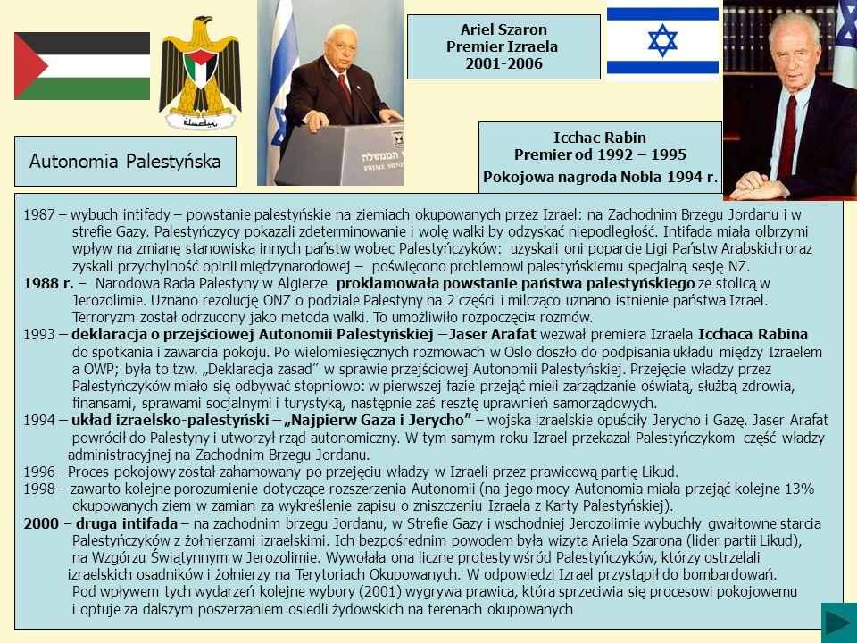 Autonomia Palestyńska