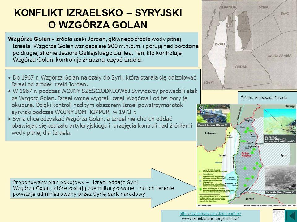 KONFLIKT IZRAELSKO – SYRYJSKI O WZGÓRZA GOLAN