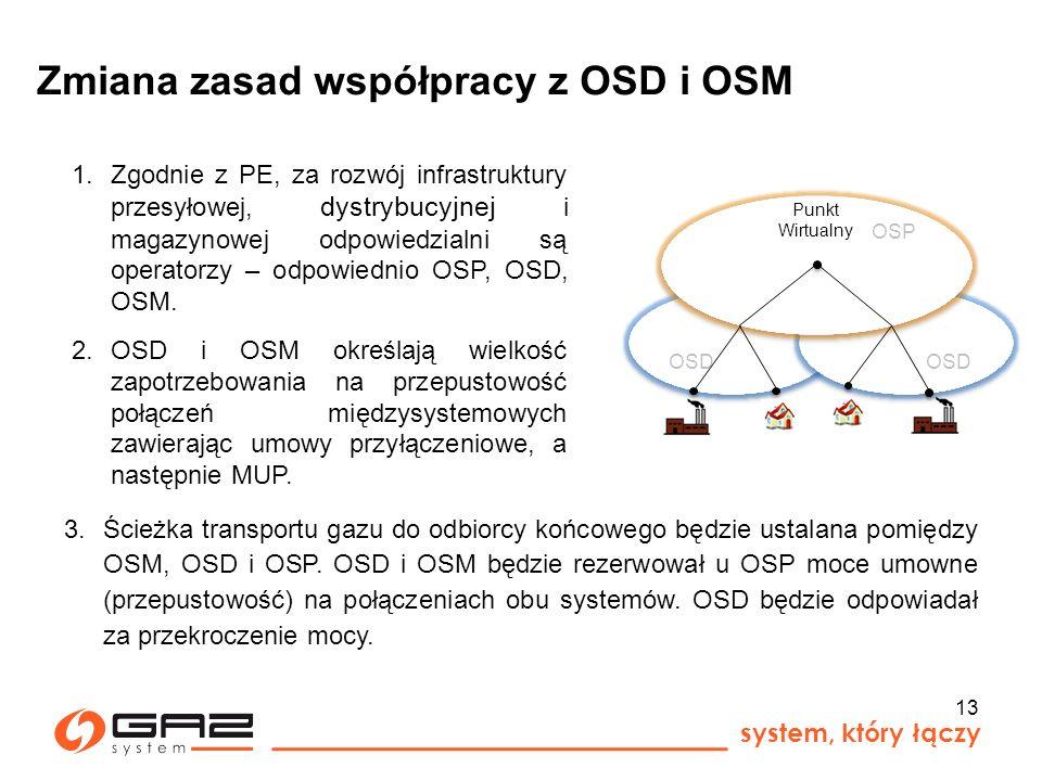 Zmiana zasad współpracy z OSD i OSM