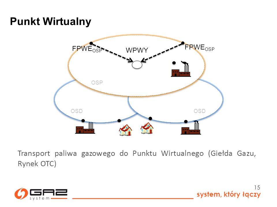 Punkt Wirtualny OSP. FPWEOSP. FPWEOSP. WPWY.