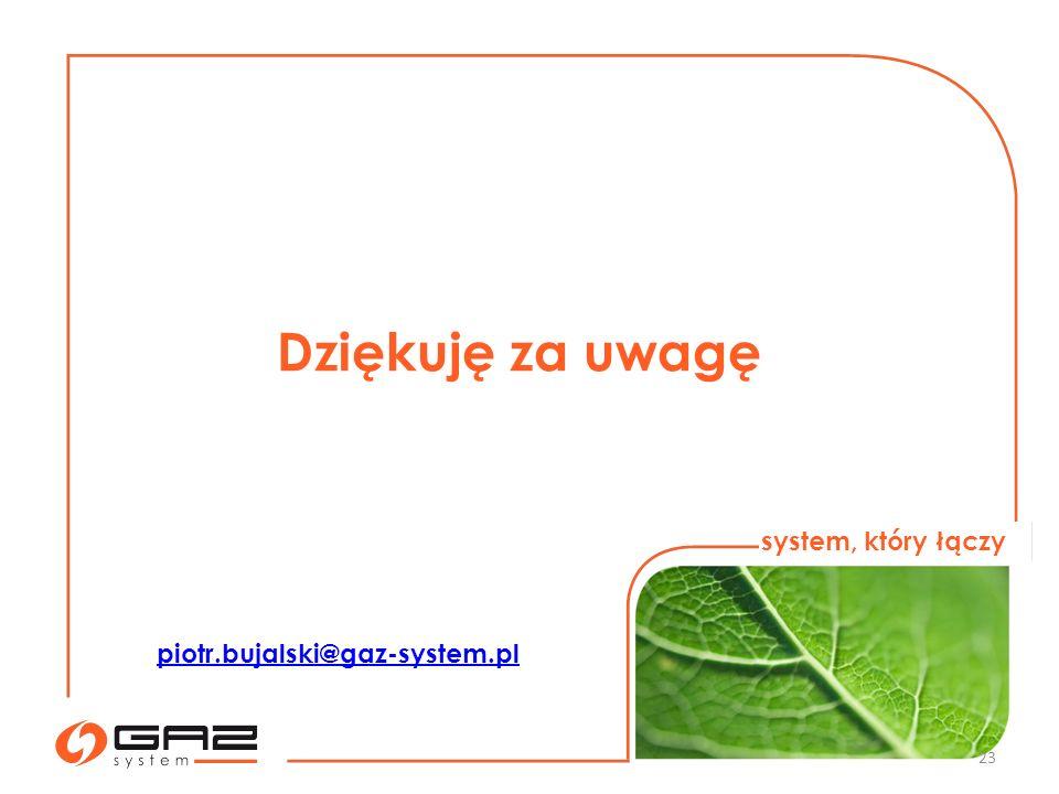 Dziękuję za uwagę system, który łączy piotr.bujalski@gaz-system.pl
