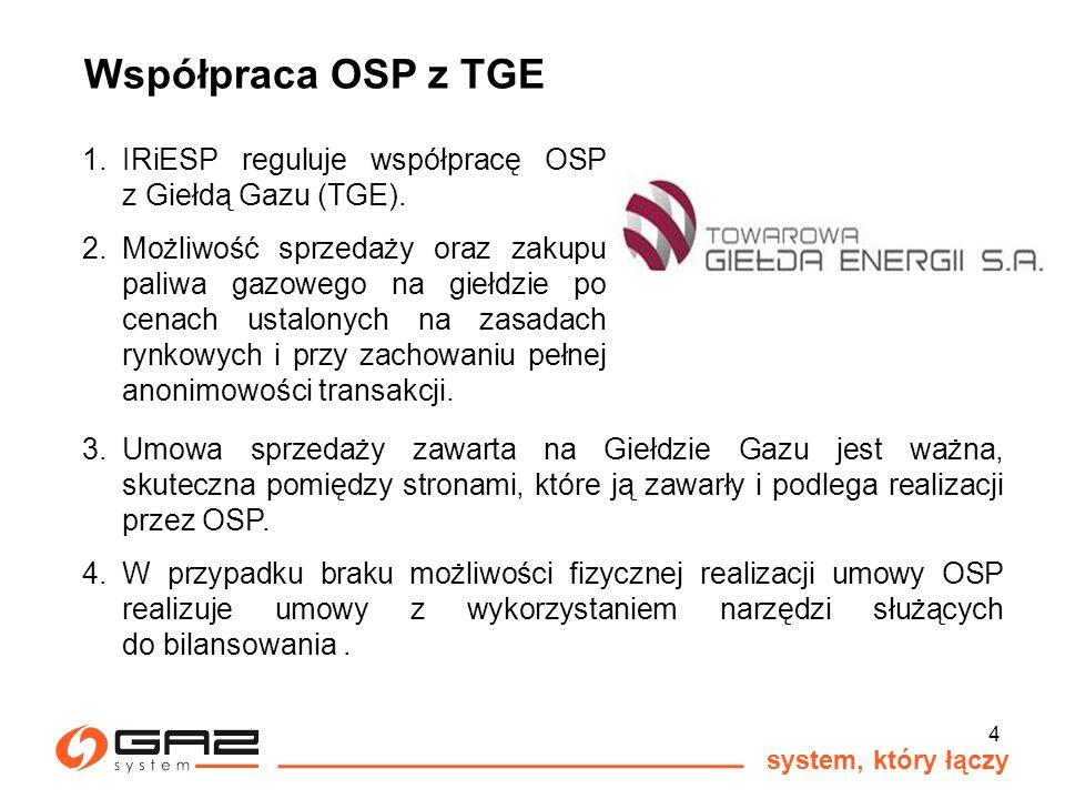 Współpraca OSP z TGE IRiESP reguluje współpracę OSP z Giełdą Gazu (TGE).