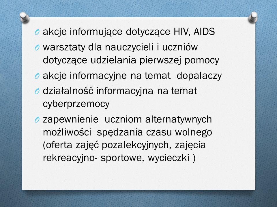 akcje informujące dotyczące HIV, AIDS