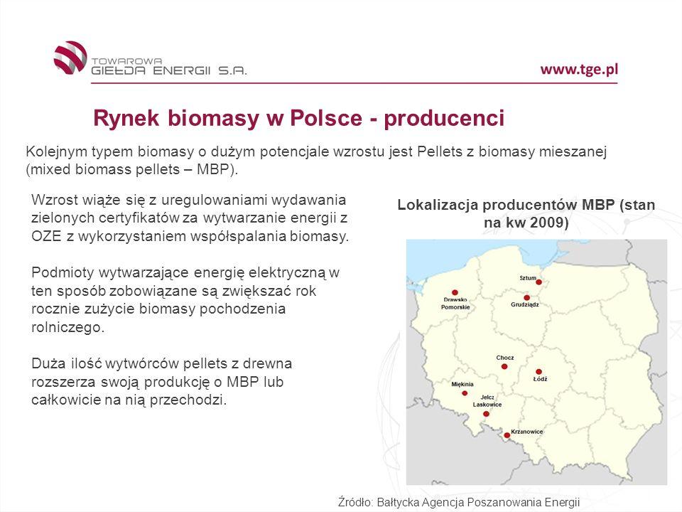 Lokalizacja producentów MBP (stan na kw 2009)
