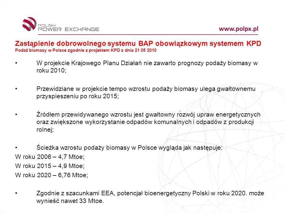 Zastąpienie dobrowolnego systemu BAP obowiązkowym systemem KPD Podaż biomasy w Polsce zgodnie z projektem KPD z dnia 21 05 2010