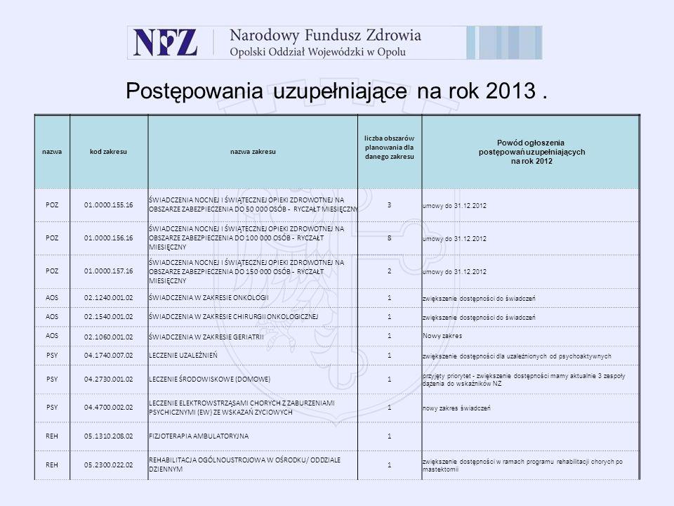 Postępowania uzupełniające na rok 2013 .