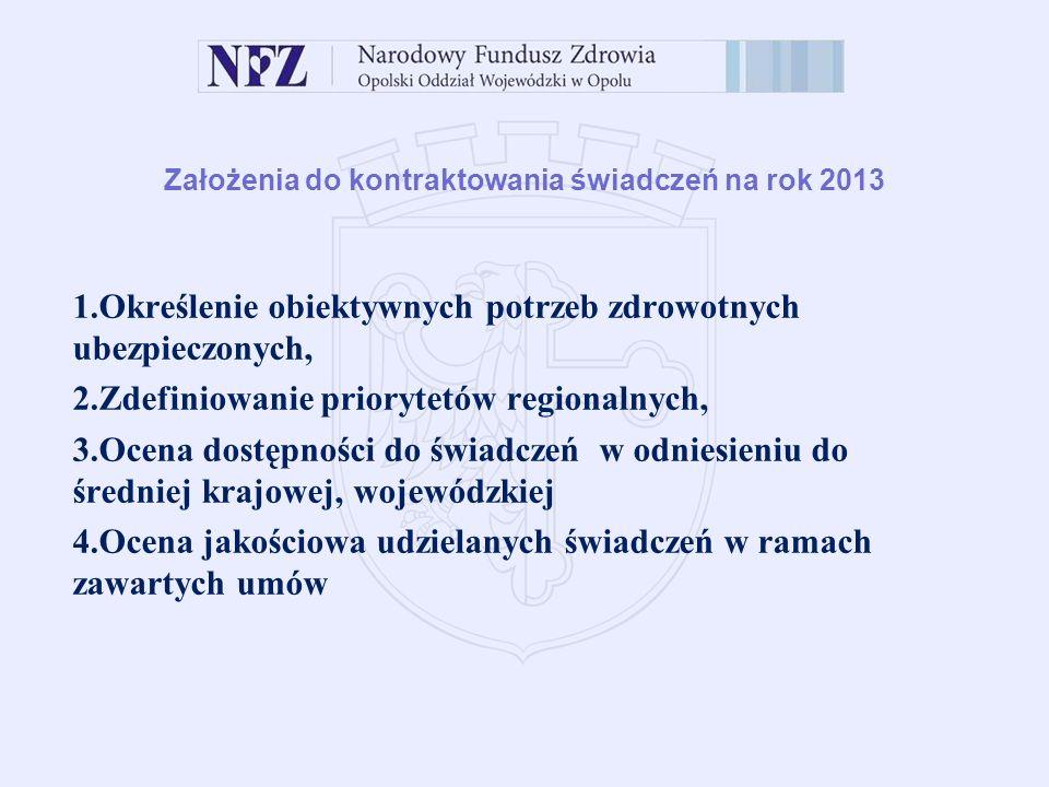 Założenia do kontraktowania świadczeń na rok 2013