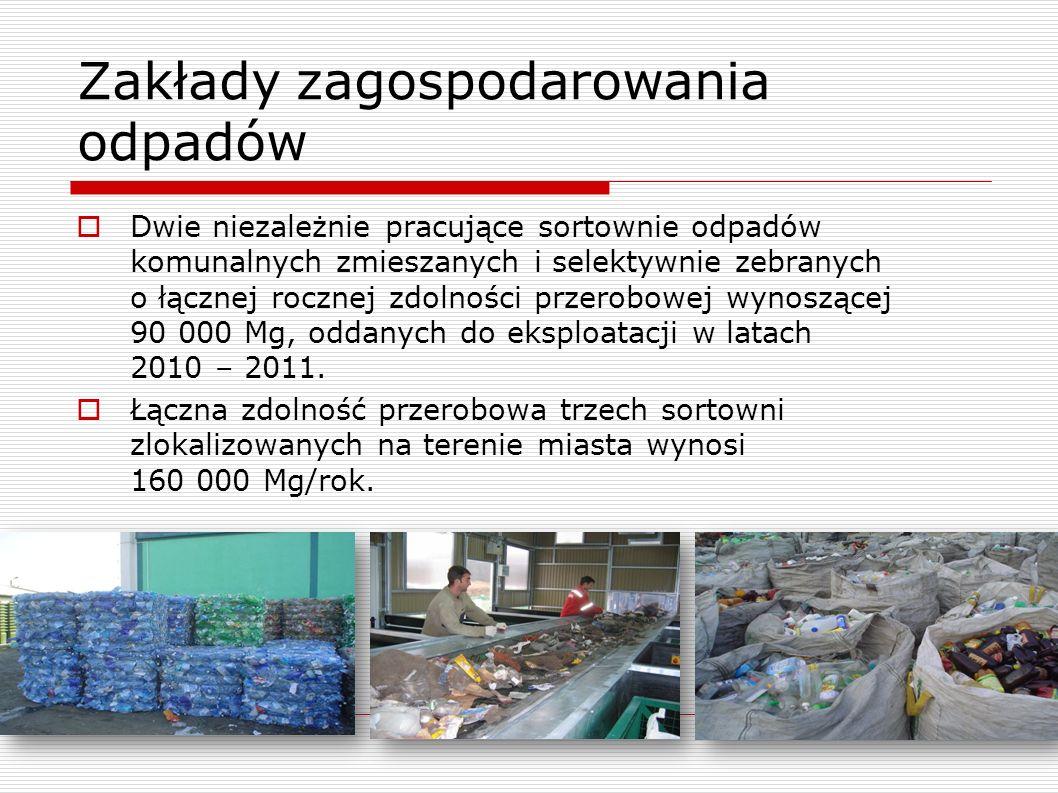 Zakłady zagospodarowania odpadów