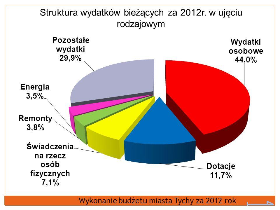 Struktura wydatków bieżących za 2012r. w ujęciu rodzajowym