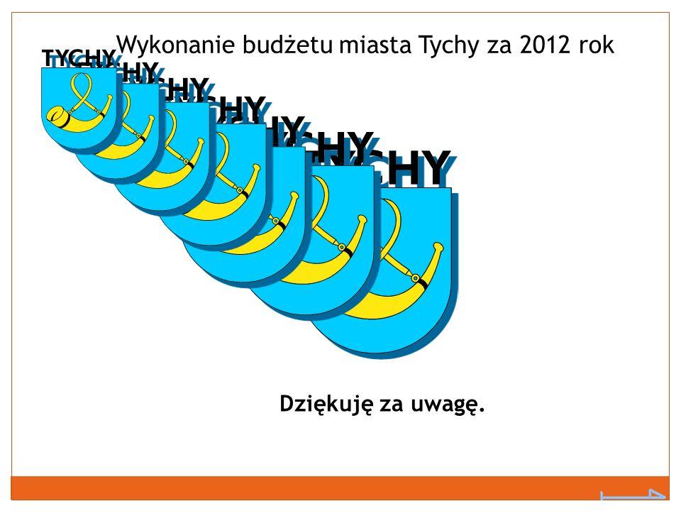 Wykonanie budżetu miasta Tychy za 2012 rok