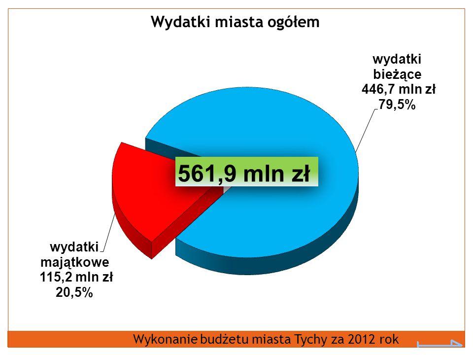 Wydatki miasta ogółem Wykonanie budżetu miasta Tychy za 2012 rok