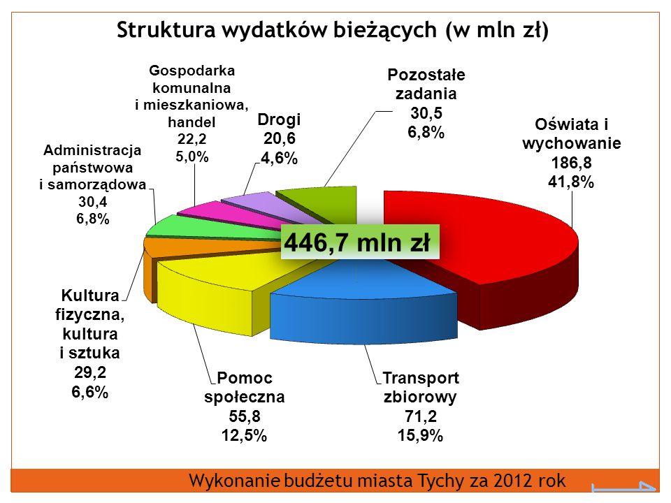 Struktura wydatków bieżących (w mln zł)