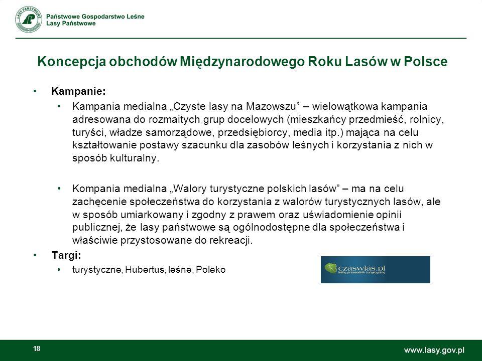 Koncepcja obchodów Międzynarodowego Roku Lasów w Polsce