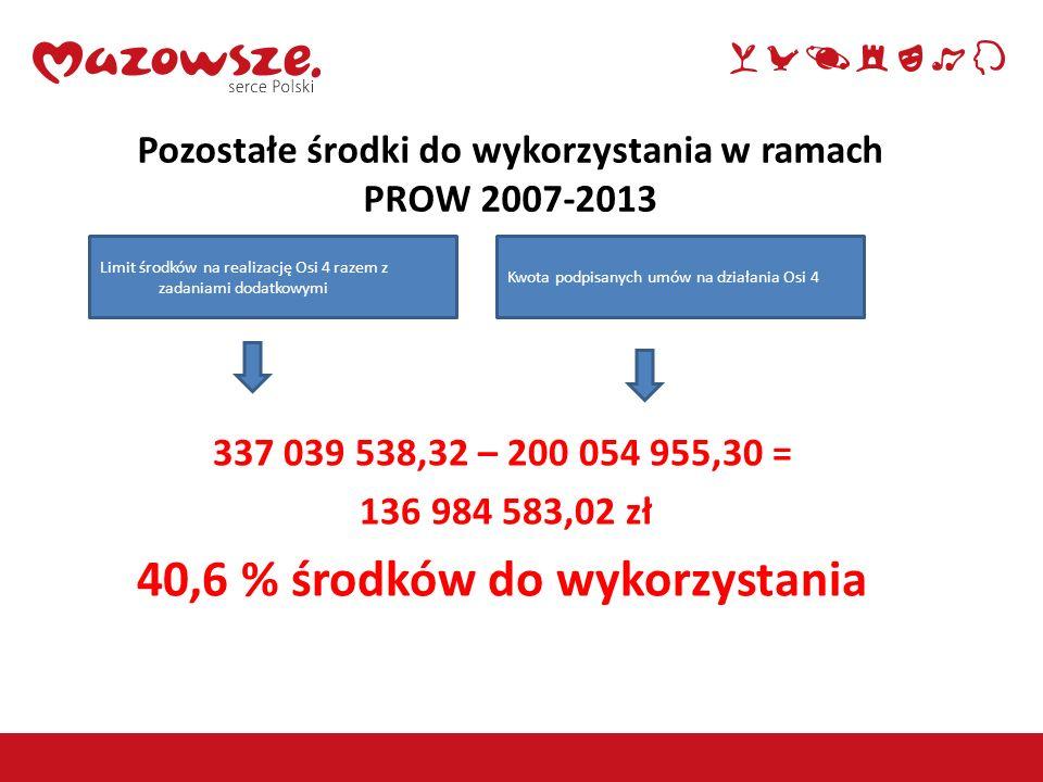Pozostałe środki do wykorzystania w ramach PROW 2007-2013