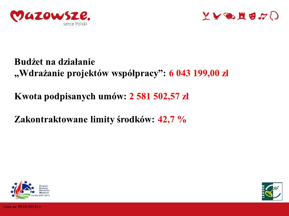 """""""Wdrażanie projektów współpracy : 6 043 199,00 zł"""