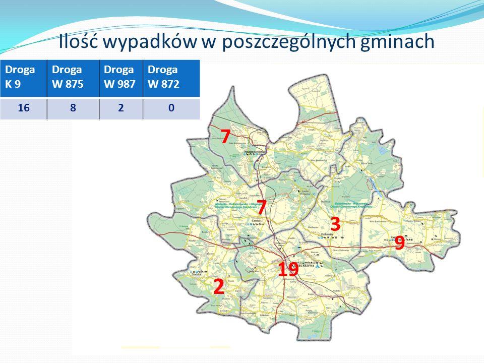 Ilość wypadków w poszczególnych gminach