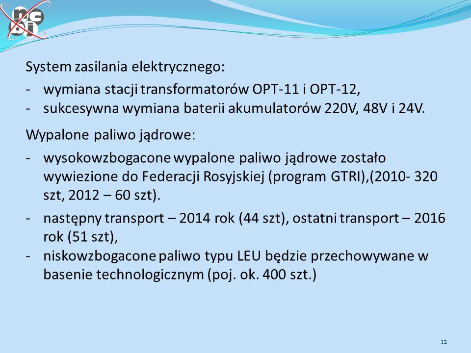 System zasilania elektrycznego: