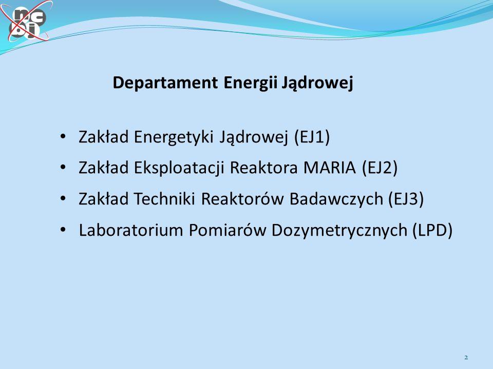 Departament Energii Jądrowej
