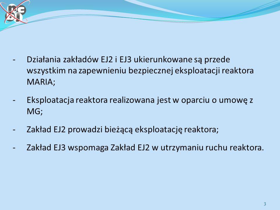 Działania zakładów EJ2 i EJ3 ukierunkowane są przede wszystkim na zapewnieniu bezpiecznej eksploatacji reaktora MARIA;