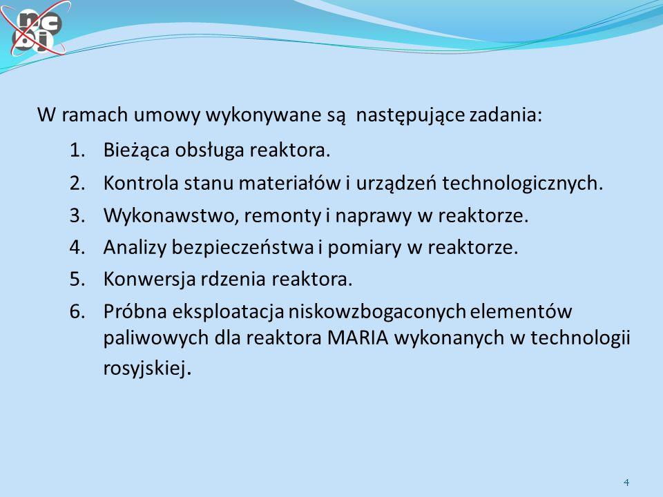 1. Bieżąca obsługa reaktora.