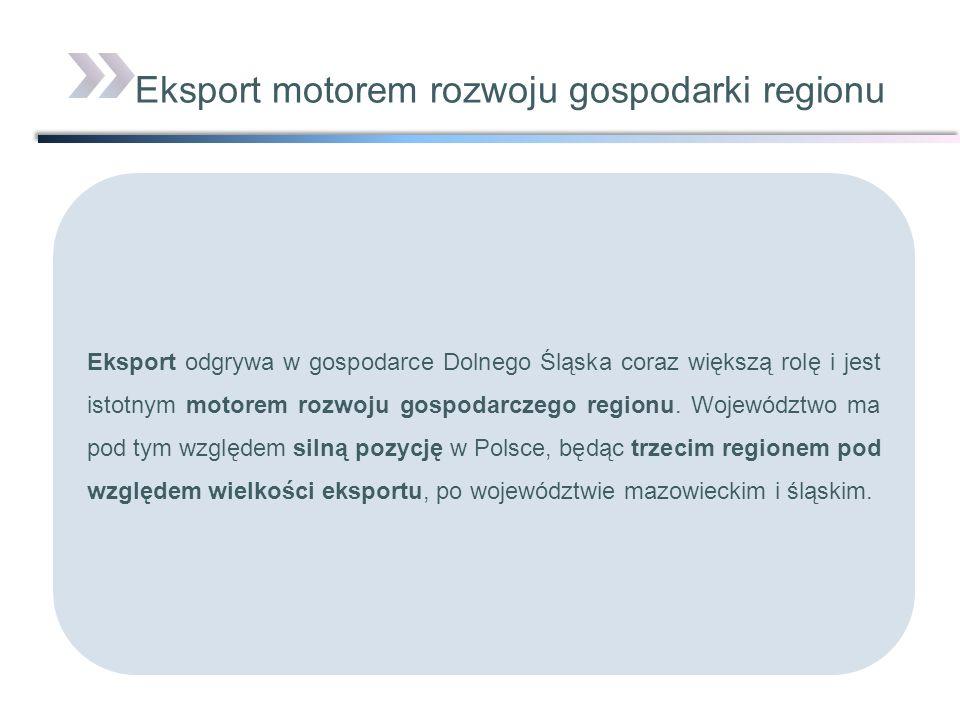Eksport motorem rozwoju gospodarki regionu