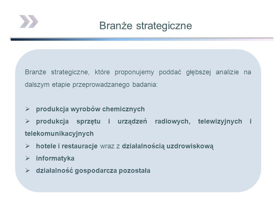 Branże strategiczne Branże strategiczne, które proponujemy poddać głębszej analizie na dalszym etapie przeprowadzanego badania: