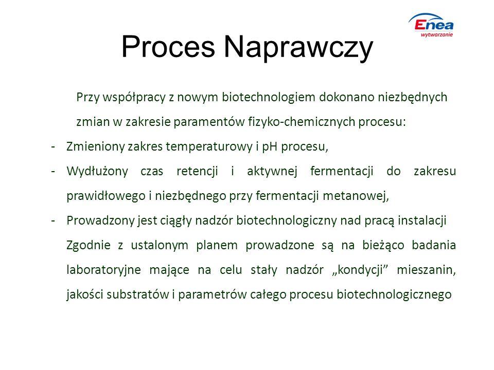 Proces Naprawczy Przy współpracy z nowym biotechnologiem dokonano niezbędnych zmian w zakresie paramentów fizyko-chemicznych procesu: