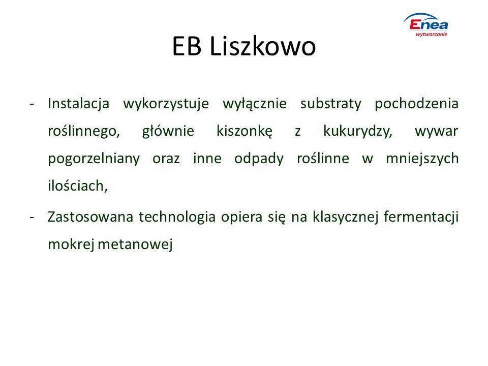 EB Liszkowo