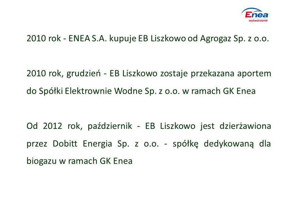 2010 rok - ENEA S.A. kupuje EB Liszkowo od Agrogaz Sp. z o.o.